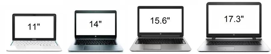 Portatīvo datoru izmērs